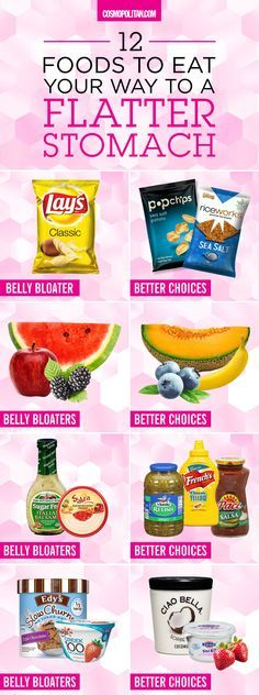 BEST FOODS FOR A FLAT STOMACH: Say goodbye to bloat by eliminating these foods and choosing these healthier options instead. Click through for a list of foods that cause bloating, constipation, fluid retention, gas, and other stomach problems. Plus, you'll find the best alternatives that will still satisfy cravings! Find more healthy eating ideas here and at http://Cosmopolitan.com.