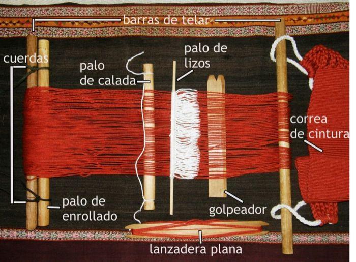 El Telar de Cintura (Spanish) Tutorial para hacer un telar de cintura y tejer con urdimbre vista
