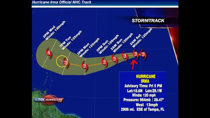 2 Atlantic Storms Approaching the US/Irma Cat 4 + another