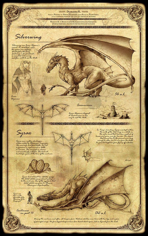 Exemplo de Livro