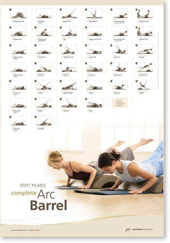 Stott Pilates Complete Arc Barrel Wall Chart $35.00