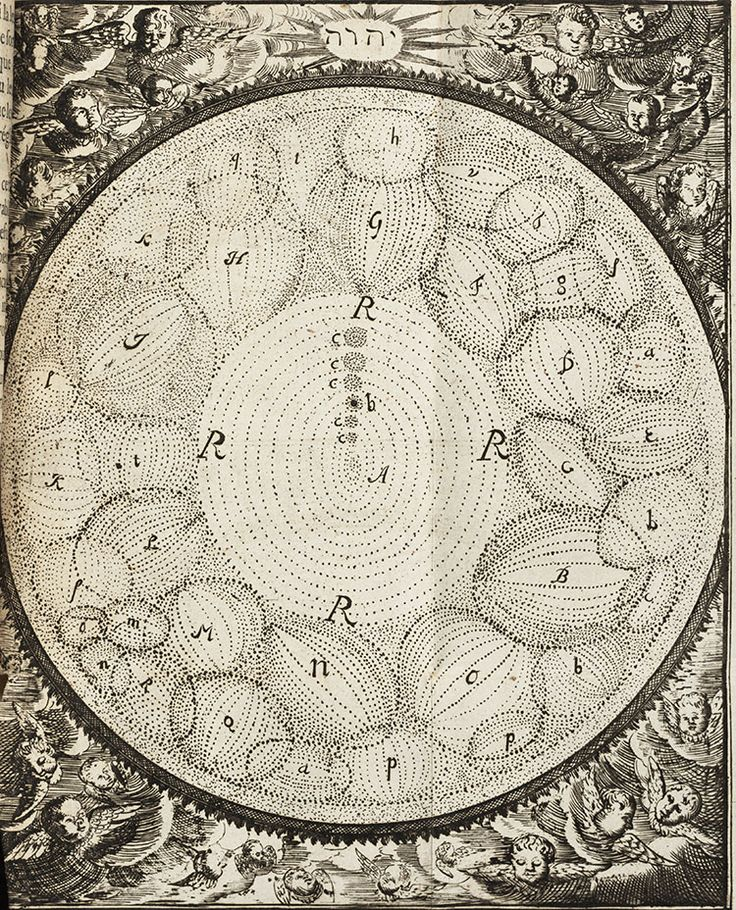 Thomas Wright, An original Theory or New Hypothesis of the Universe, 1750.