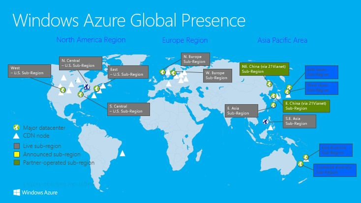 Microsoft Azure data centers (regions) and CDN nodes, as ...
