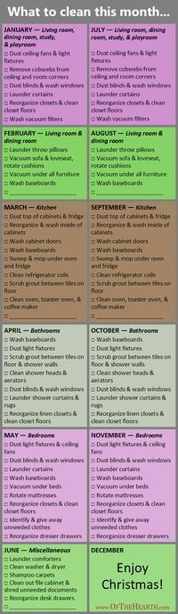 Deep Cleaning Schedule 2016 | My rotating cleaning schedule has created order in…