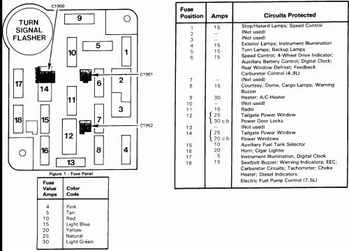 ford ranger 4x4 wiring diagram fuse panels