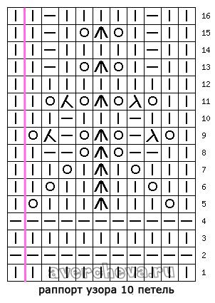 Knitting Stitches Crossword Clue : 3906 best images about CROCHET, TRICOT e outros (2) on Pinterest Patrones, ...