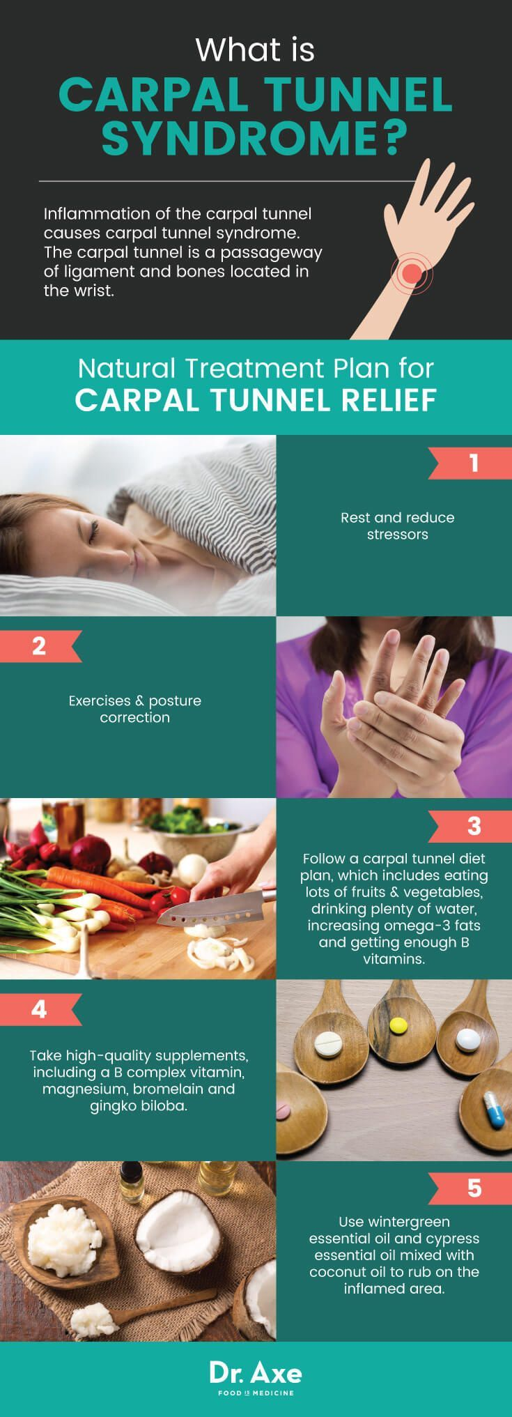 Natural treatment plan for carpal tunnel