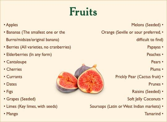 Non Acidic Fruits That Are Alkaline