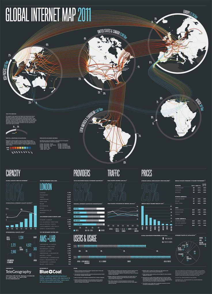 Another infographic with geo-spacial multi-dimensional data