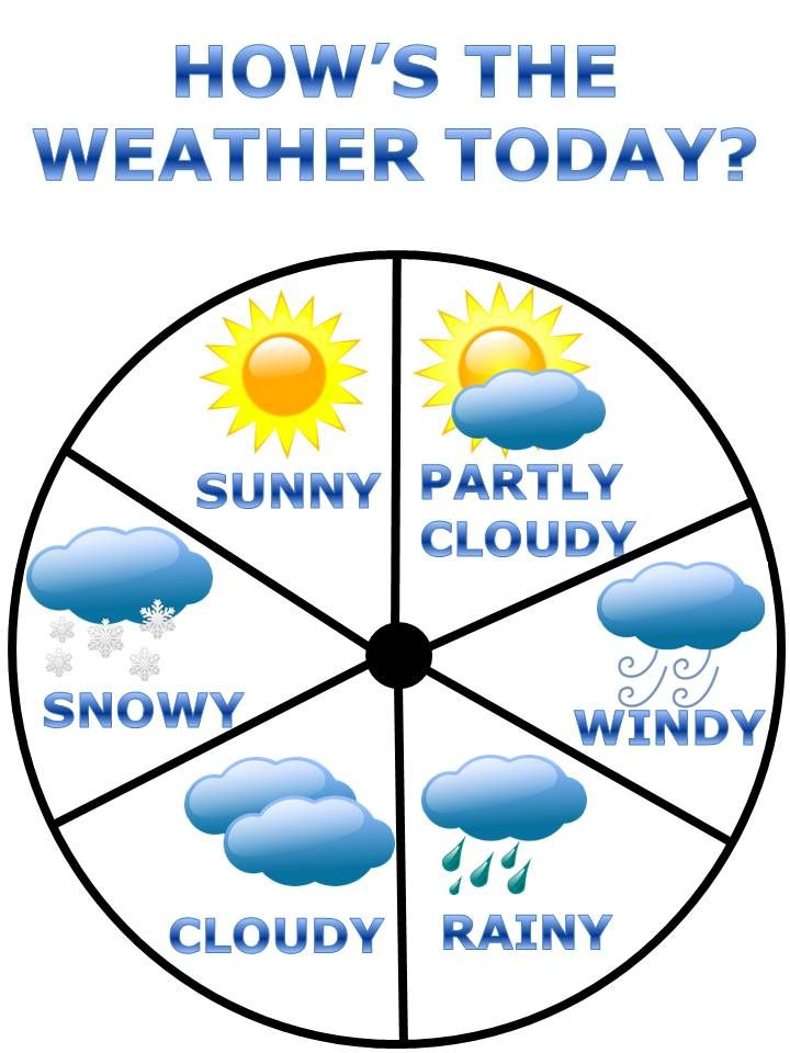 Have the students look outside and choose which segment best matches the day's weather