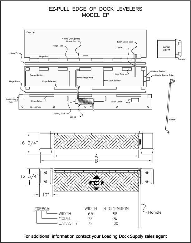Loading Dock Equipment - Edge of Dock Leveler 20EP66-R | Dock, Diagram,  EdgesPinterest