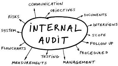 effective #internal_audit tops