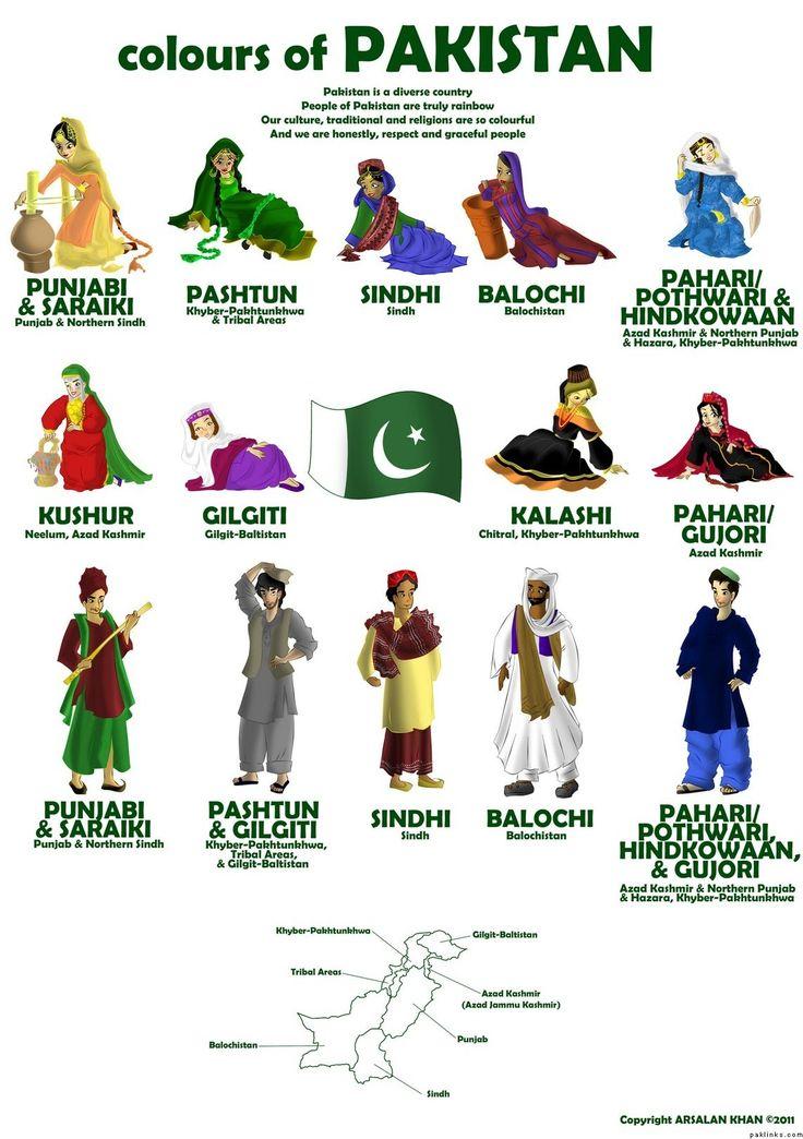 es nation logos mai URDU BOLNE WALE Q NAHI HAI ? Q k ye panjabistan or sindhustan hai pakistan to kabhi tha ?
