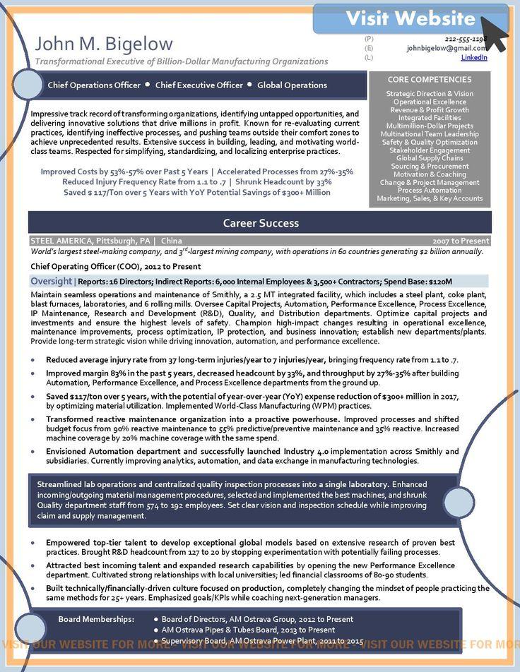 Auditor Resume Samples 2020 Auditor Resume Templates 2021 Job Resume Examples Resume Examples Executive Resume