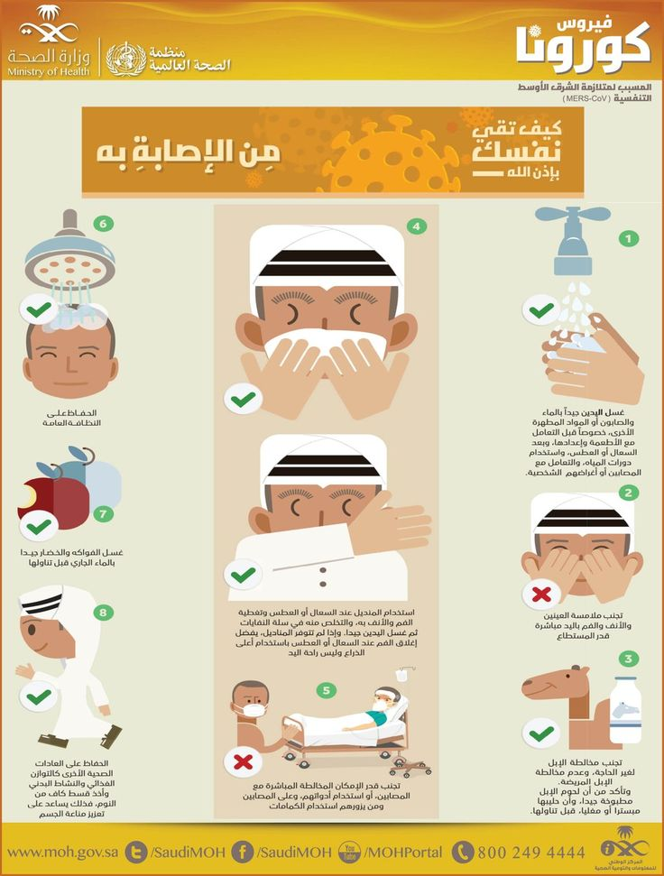 Health, hygiene, #MERS and camels.