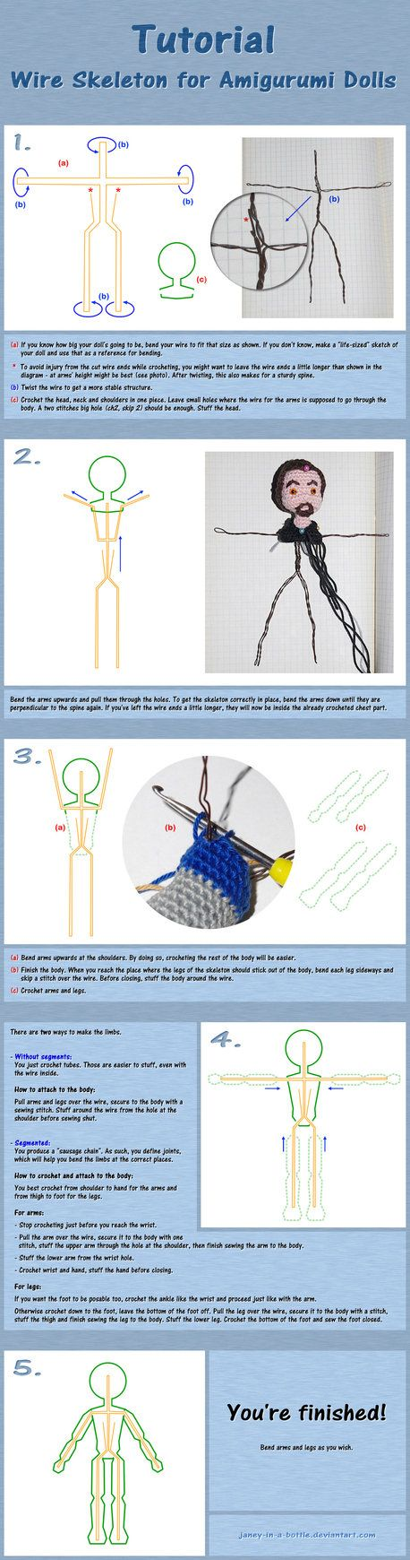 Tutorial: Wire Skeleton For Amigurumi Dolls by janey-in-a-bottle on deviantART