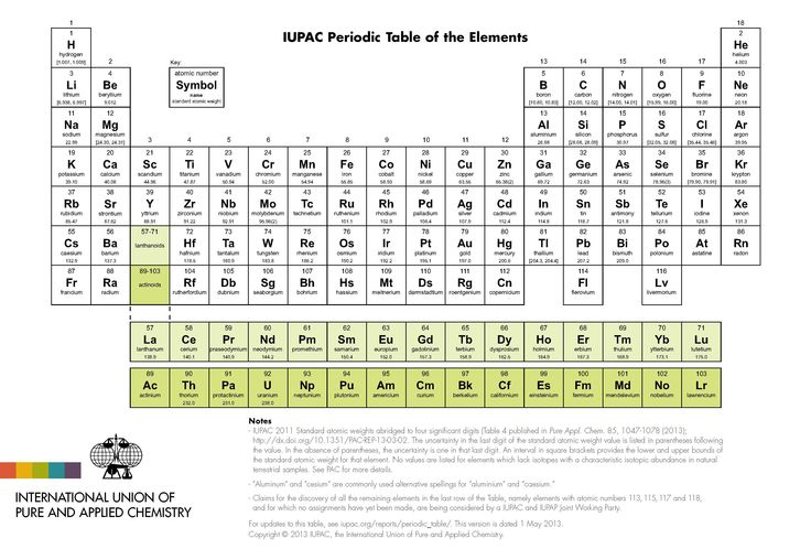 4 New Superheavy Elements Verified Things for Life Pinterest - new periodic table no. crossword