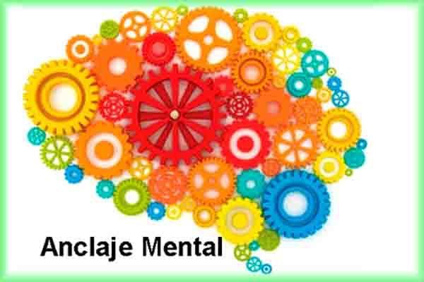 El anclaje mental. Esta es la técnica básica para implantar pensamientos positivos en la mente subconsciente:...