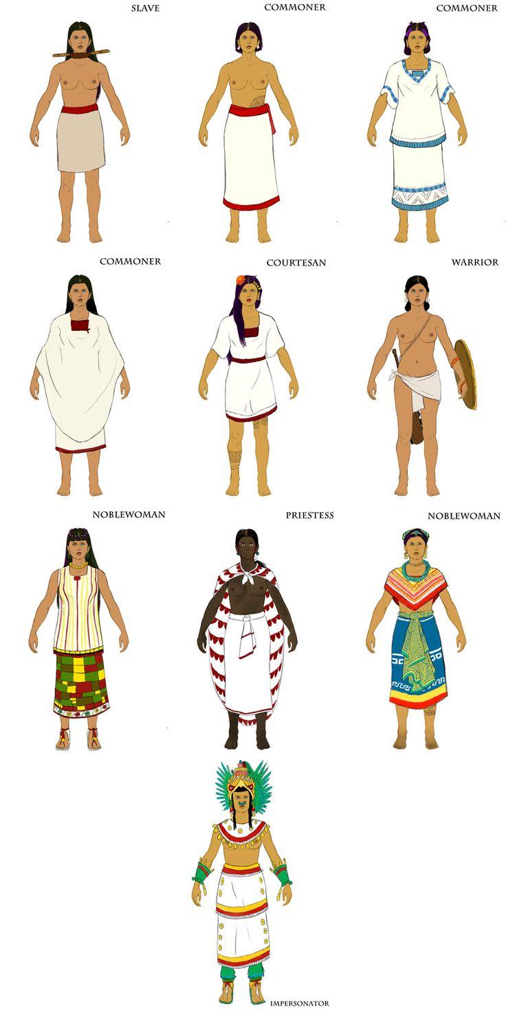ancient aztec clothing - 632×1264