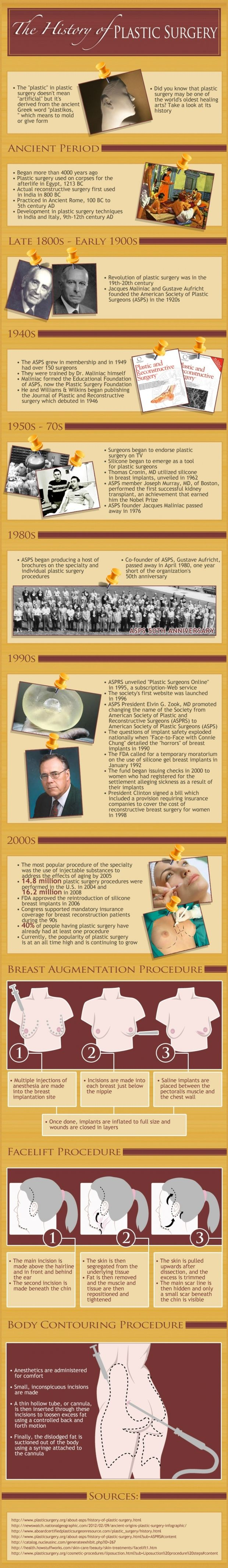 The-History-of-Plastic-Surgery-Infographic