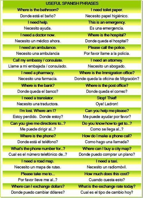 Useful spanish phrases dating