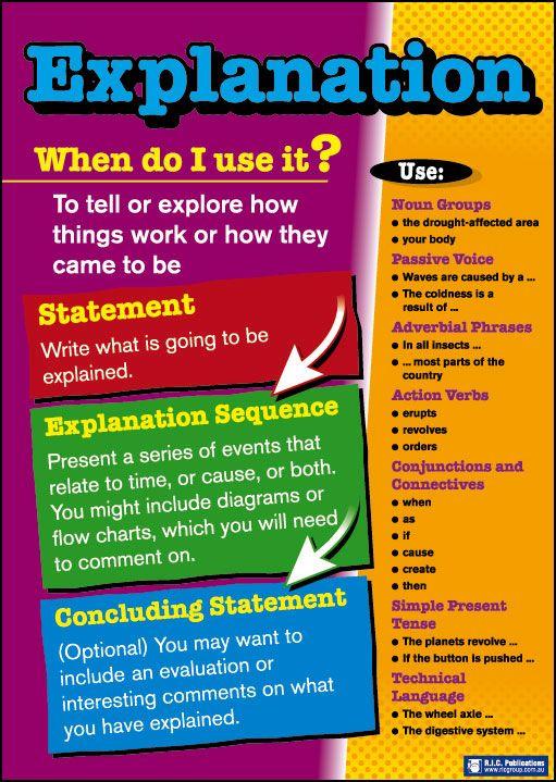 Understanding Text Types Posters - Teacher Superstore