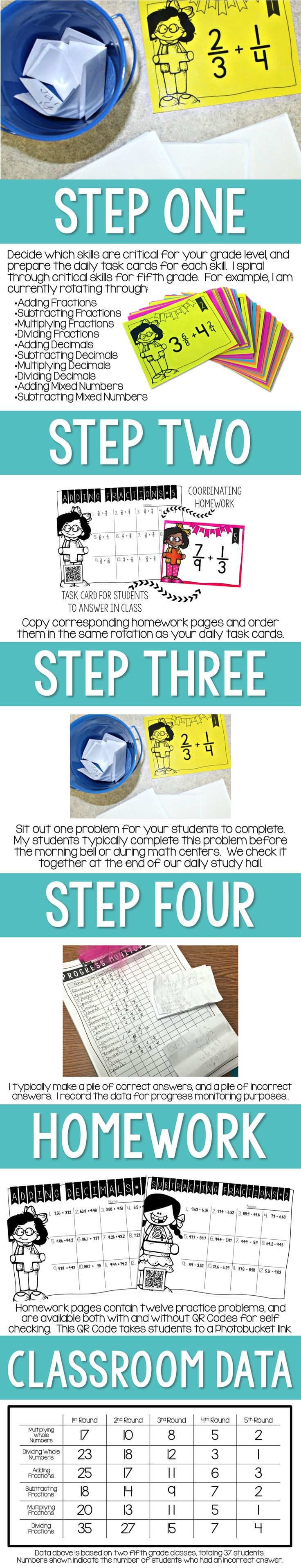 The 50 best Math Interventions images on Pinterest   School ...