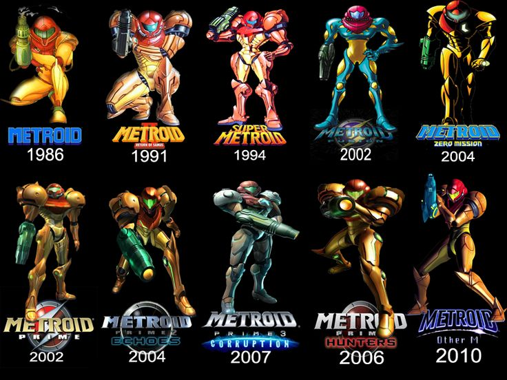 Evolução de Samus - Penguin Game Inquiry: The Evolution of Nintendo Characters