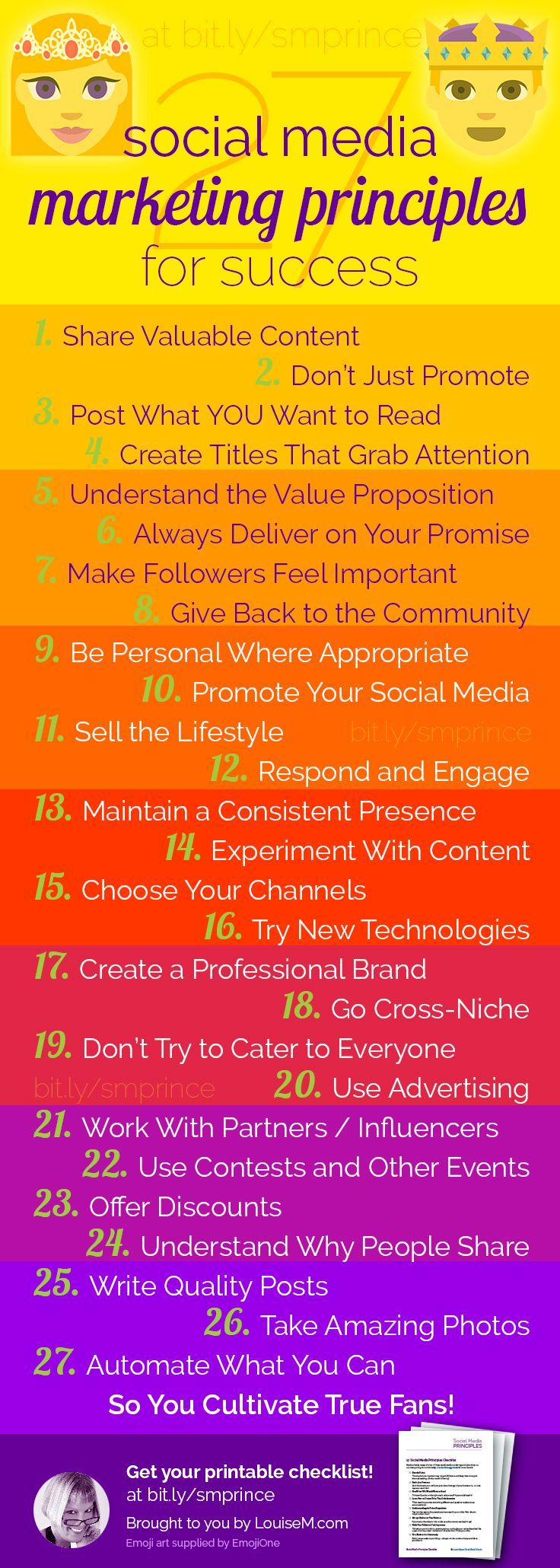 27 Principles for a Successful Social Media Marketing Strategy [Infographic]
