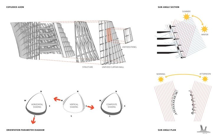90 best architecture solar study shadow diagrams images on