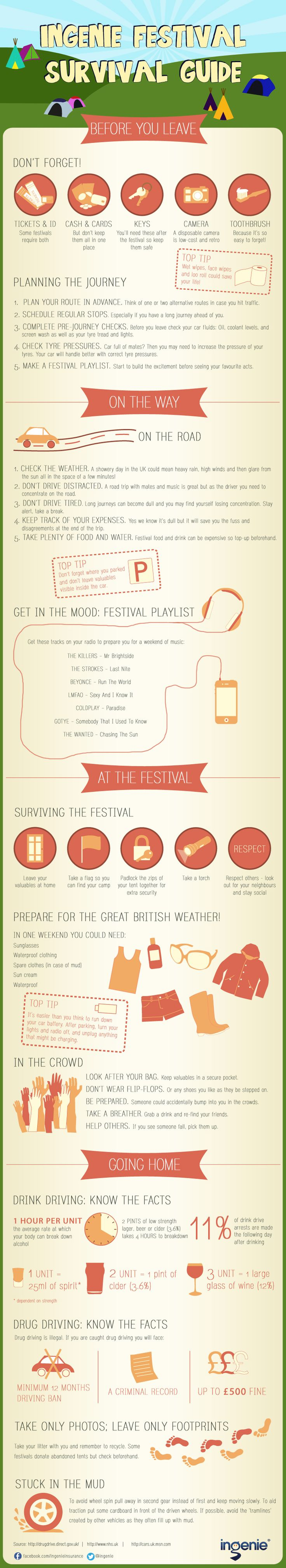 Ultimate Guide to surviving festival season.