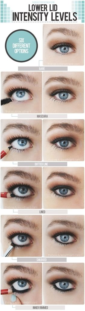 Lower Lid Tutorials. I prefer bare or mascara