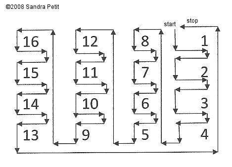 numbers-arrows tutorial para unir cuadrados crochet