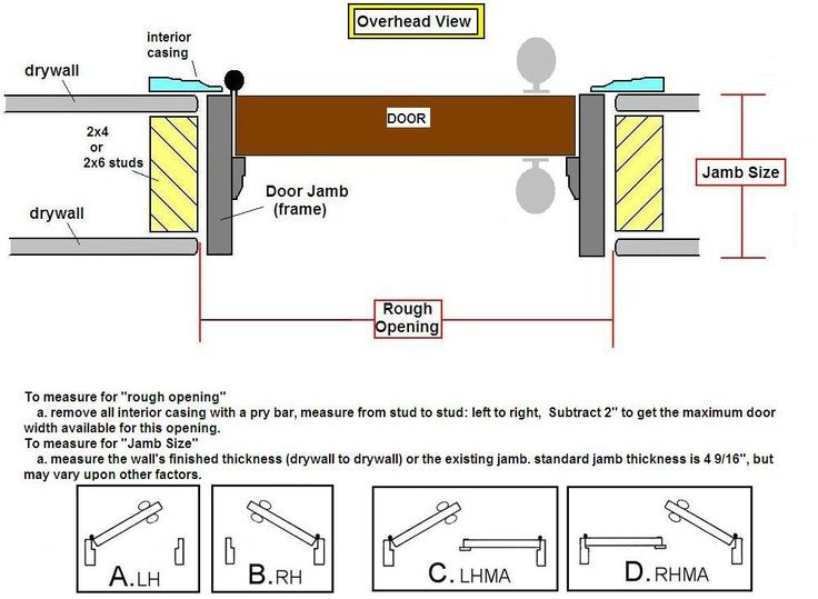 Simple Exterior Door Jamb Designs Fix A Ii Repair At Menards Wood In