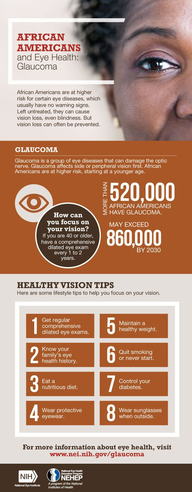 African American Living Room Apartment Decor: African Americans And Eye Health: Glaucoma Infographic