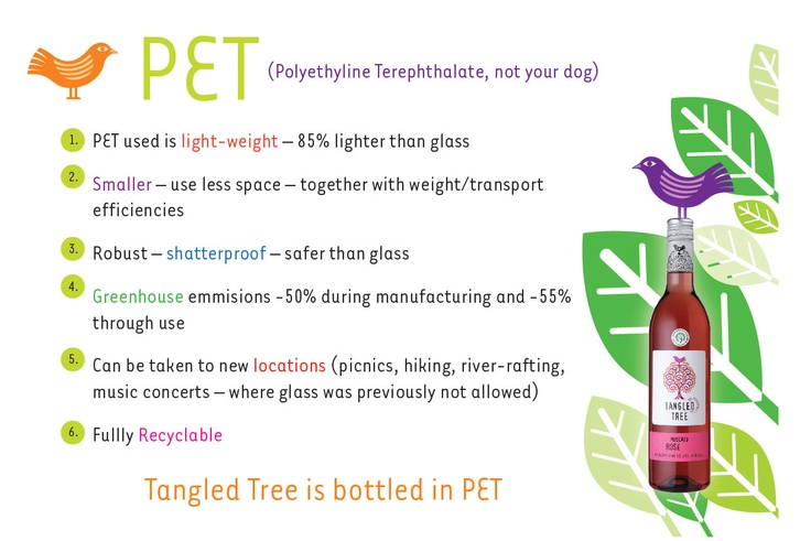 Using PET bottles really makes a different to the environment: #TangledTreeTreasures