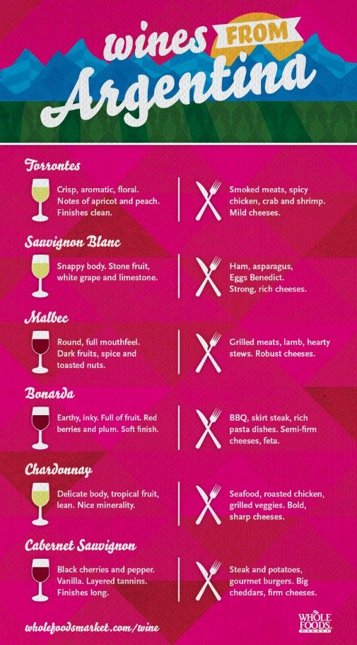 Curious about wines from Argentina? Here's a great guide to pairing them with food!