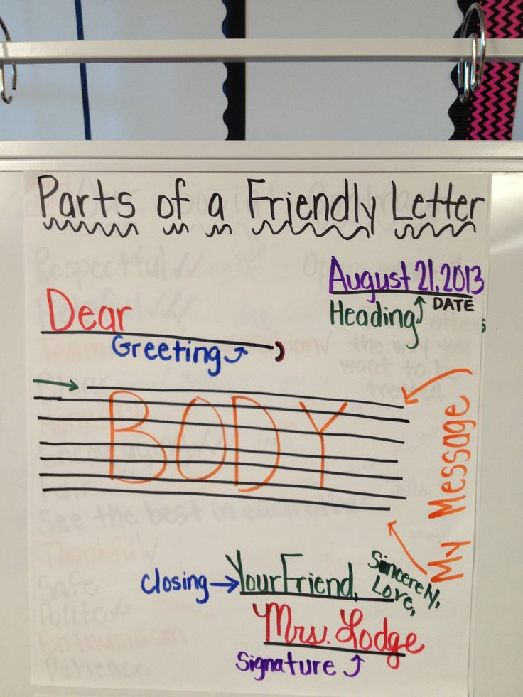 Image Of Parts Of A Friendly Letter Worksheet 4th Grade Parts Of A