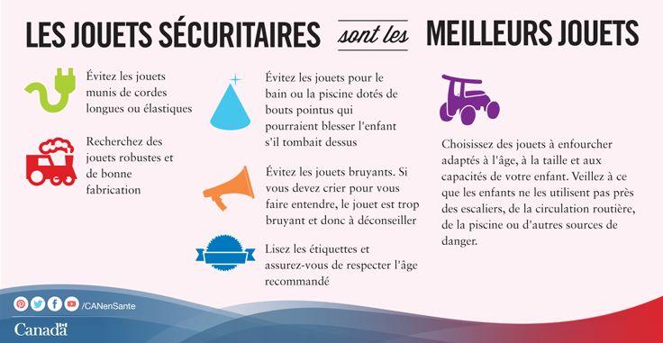 Conseils de sécurité des jouets pour faire durer le plaisir en toute sécurité : http://canadiensensante.gc.ca/kids-enfants/toy-jouet/index-fra.php?_ga=1.101784581.525080773.1393857104&utm_source=pinterest_hcdns&utm_medium=social&utm_content=Apr14_customs_FR&utm_campaign=social_media_14