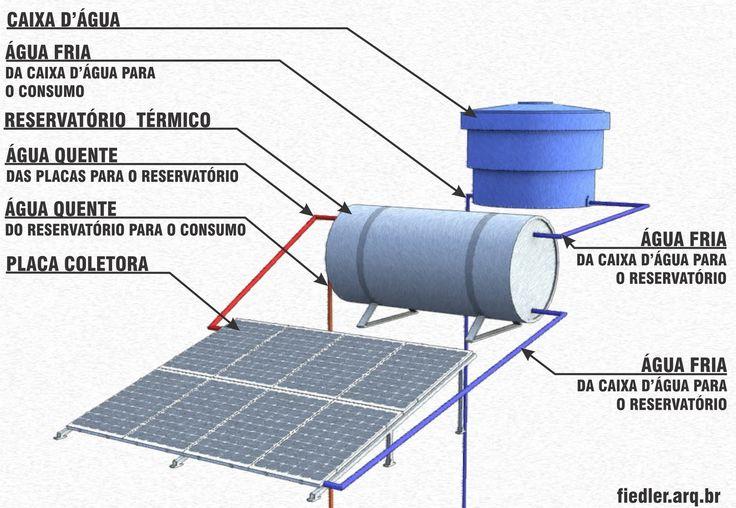 AQUECIMENTO SOLAR_corel_02
