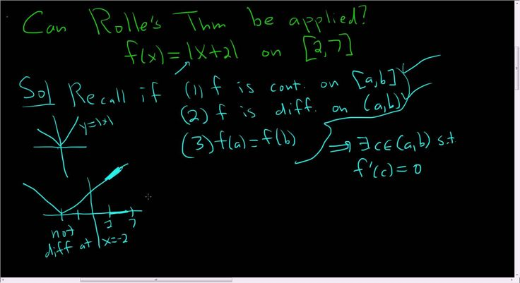 Can Rolle's Theorem be Applied to f(x) =  x + 2  on [2, 7]?