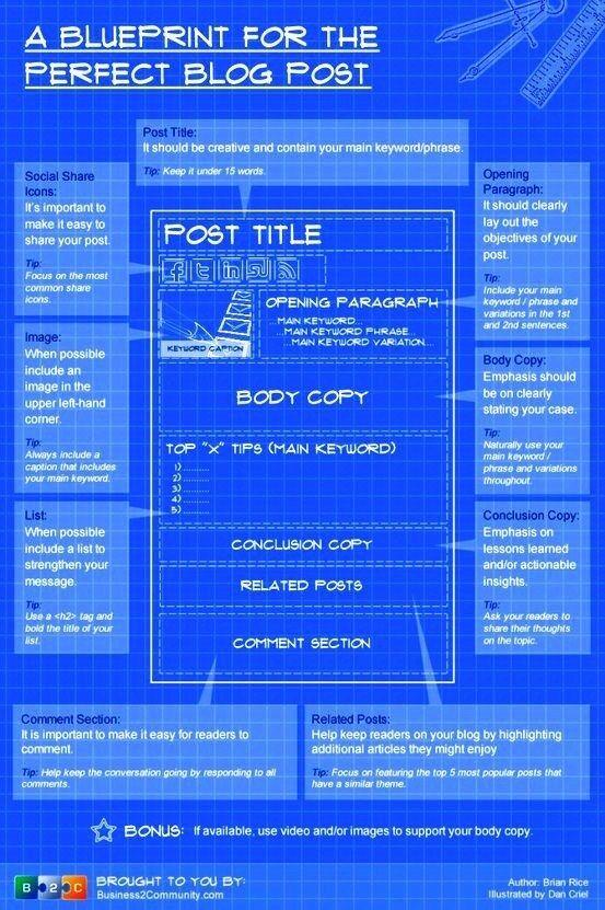 Business Certificate Programs
