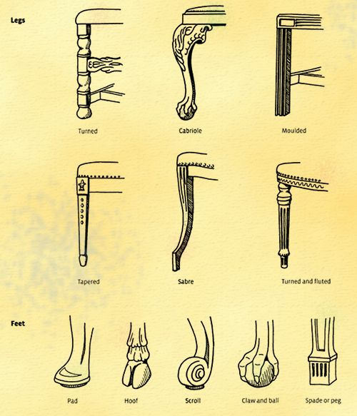 types of antique furniture legs 2