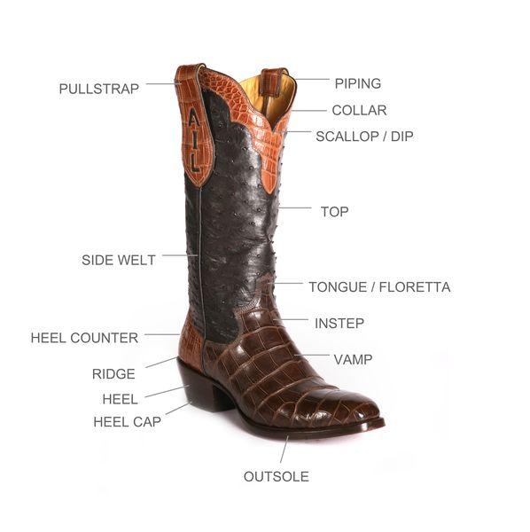 The Anatomy of a Custom Cowboy Boot