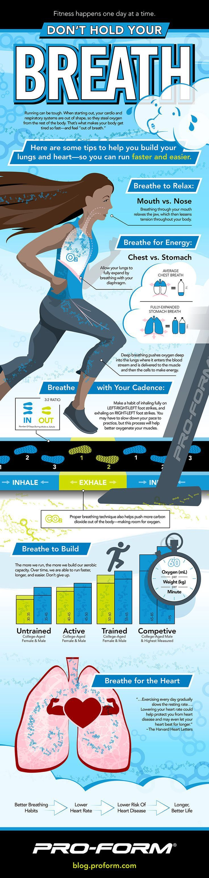 Don't Hold Your Breath #Infographic - tips to help your run #Cardio