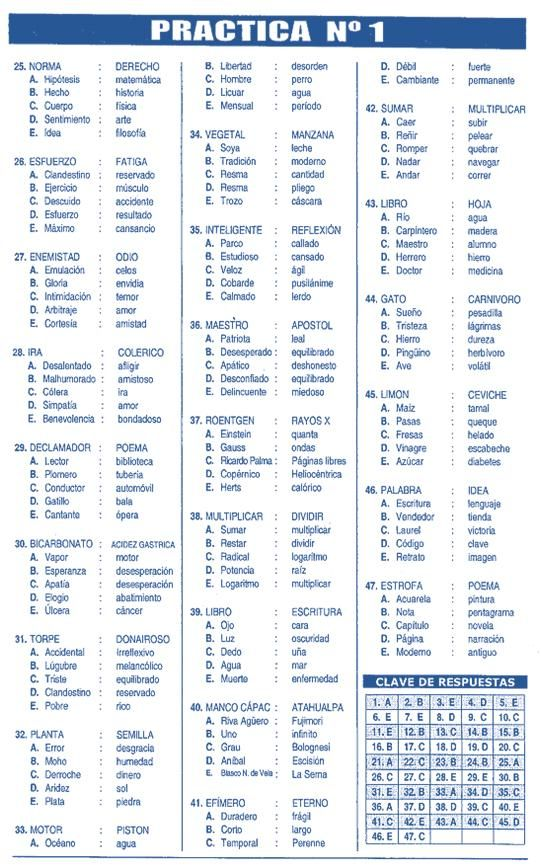 Ejemplos Analogías Verbales Aptitud Verbal 1 | Razonamiento Verbal