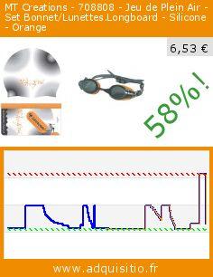 MT Creations - 708808 - Jeu de Plein Air - Set Bonnet/Lunettes.Longboard - Silicone - Orange (Jouet). Réduction de 58%! Prix actuel 6,53 €, l'ancien prix était de 15,72 €. http://www.adquisitio.fr/mt-creations/708808-jeu-plein-air-set