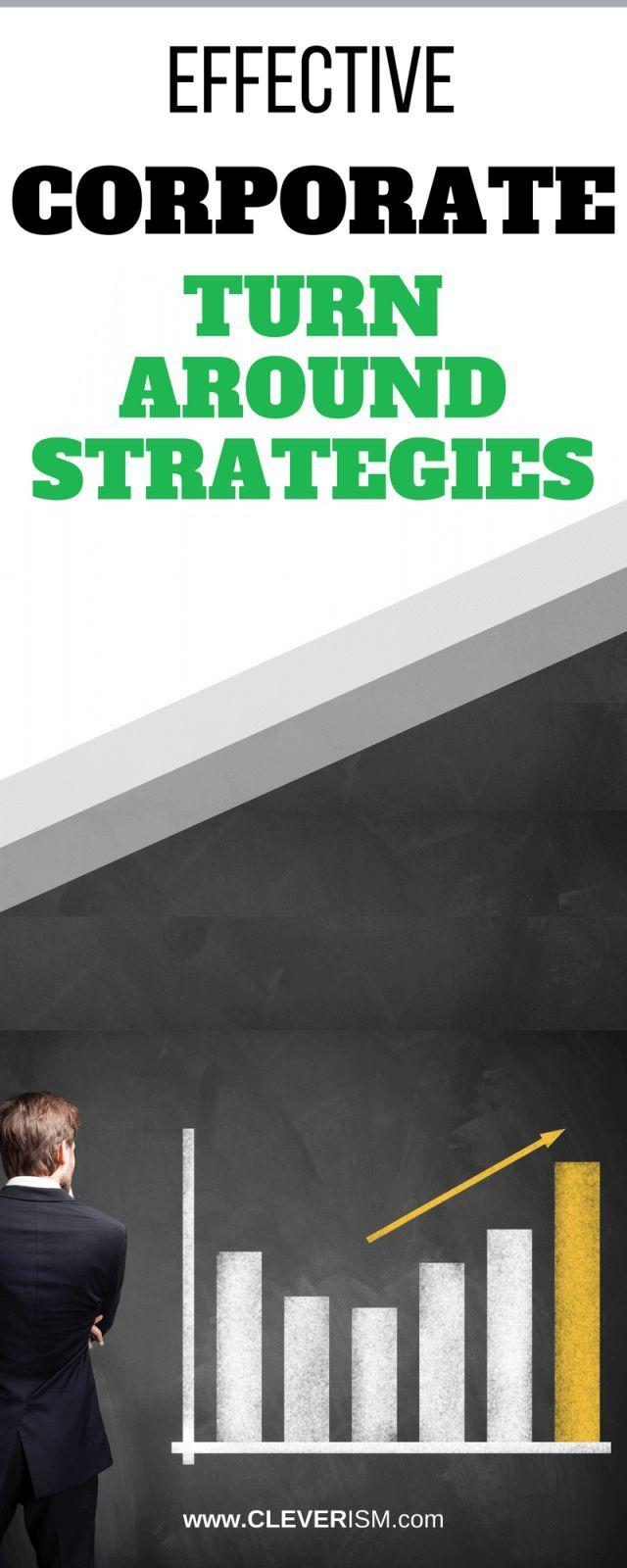 Effective Corporate Turnaround Strategies Business Growth Strategies Business Strategy Management Strategies Working capital requirement calculation excel