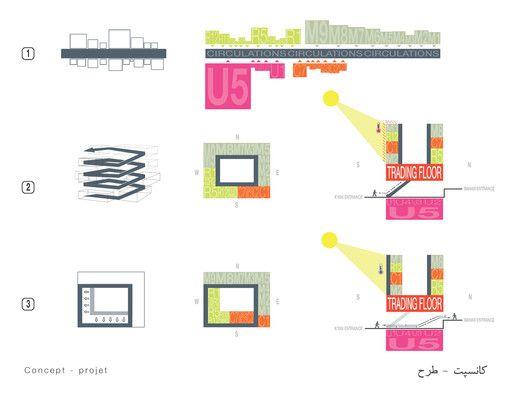 Tehran Stock Exchange Competition, 3rd / Nasrine Seraji + ASAA + Mehdi Bakhshizadeh + Tadbir Omran lranian,concept diagram
