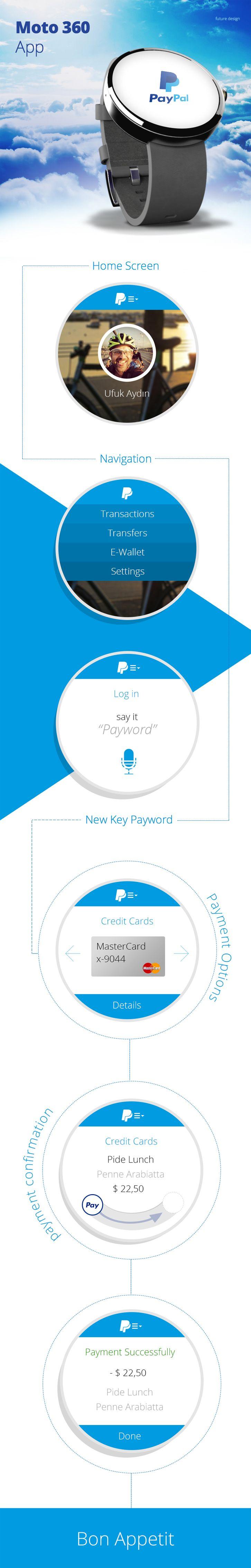 Paypal Moto 360 App Concept